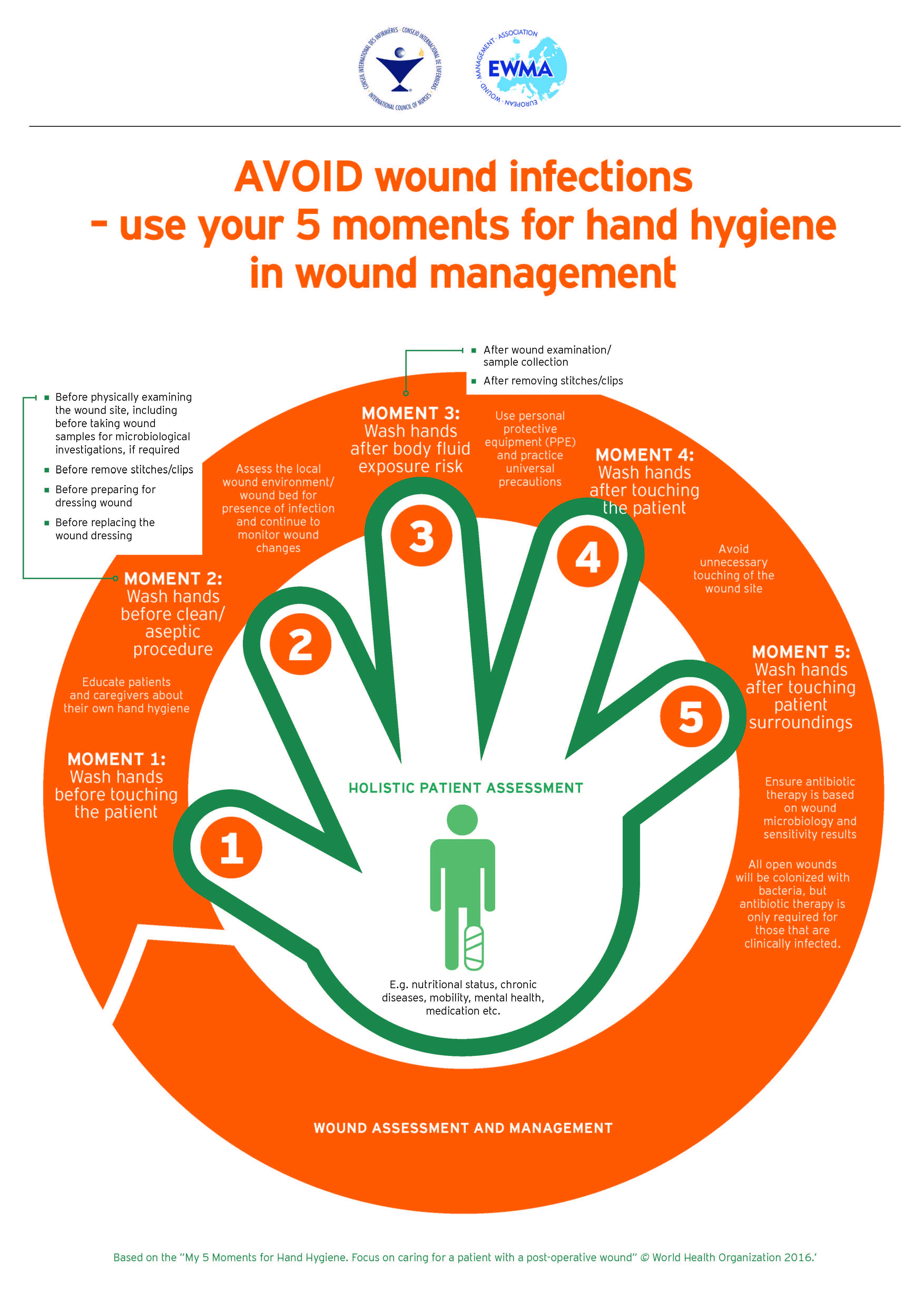 hand hygiene of clinical staff Engaged staff, physicians, and administration by developing a hand hygiene pledge banner that was signed by all hospital and unit leaders/champions and posted on the unit developed hand hygiene champion posters depicting staff and physicians who work on the unit.
