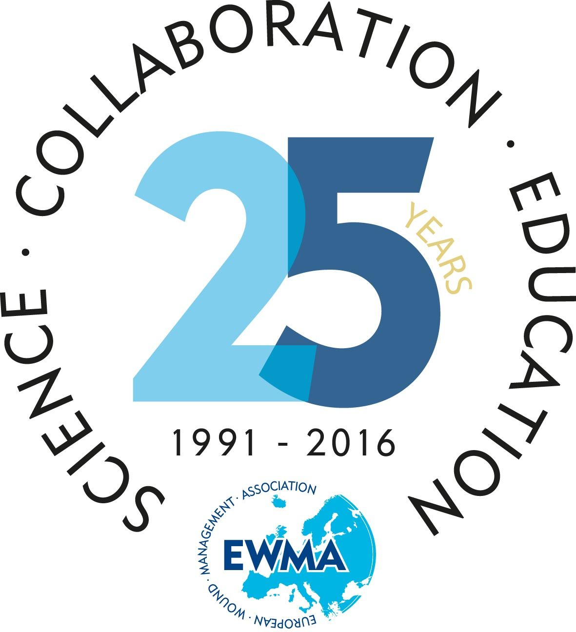 EWMA_25years_of_S_C_E_noframe.jpg