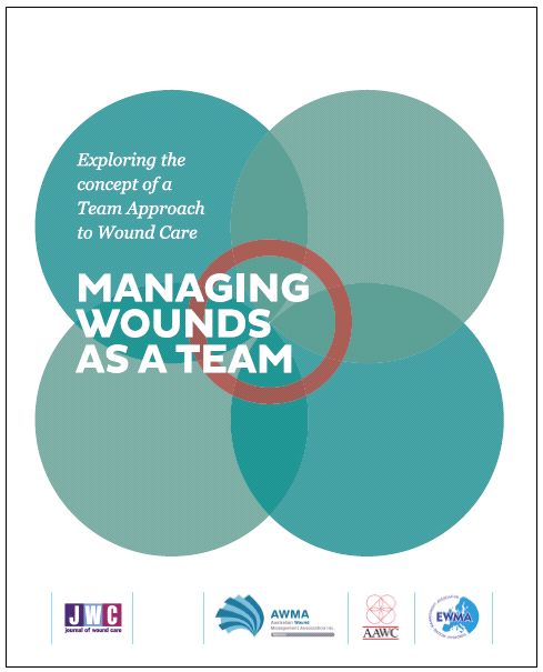 EWMA - Managing Wounds as a Team