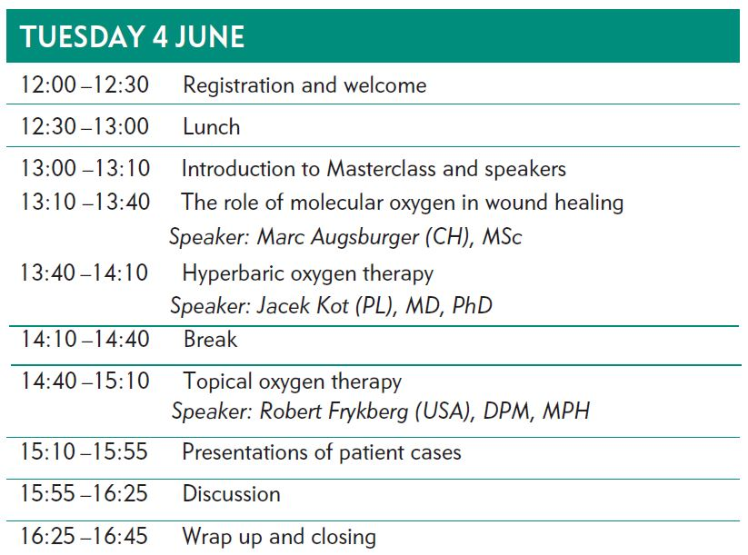 Masterclass Oxygen Therapies